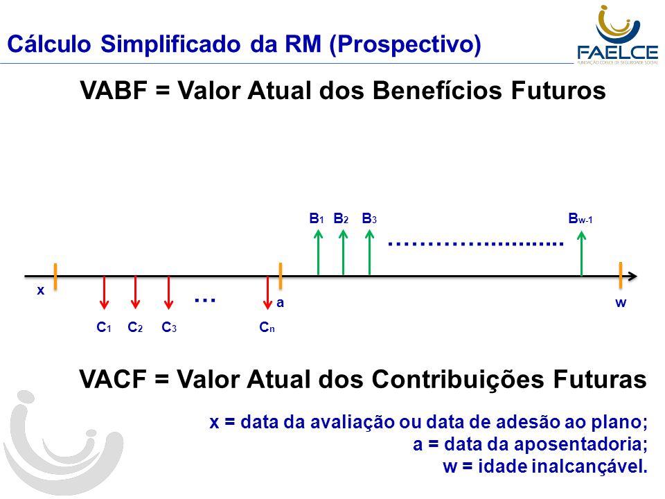 VABF = Valor Atual dos Benefícios Futuros