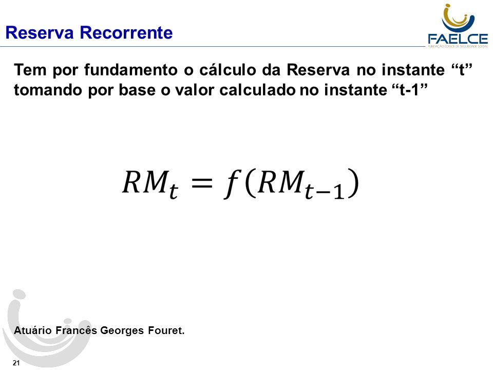 Reserva Recorrente Tem por fundamento o cálculo da Reserva no instante t tomando por base o valor calculado no instante t-1