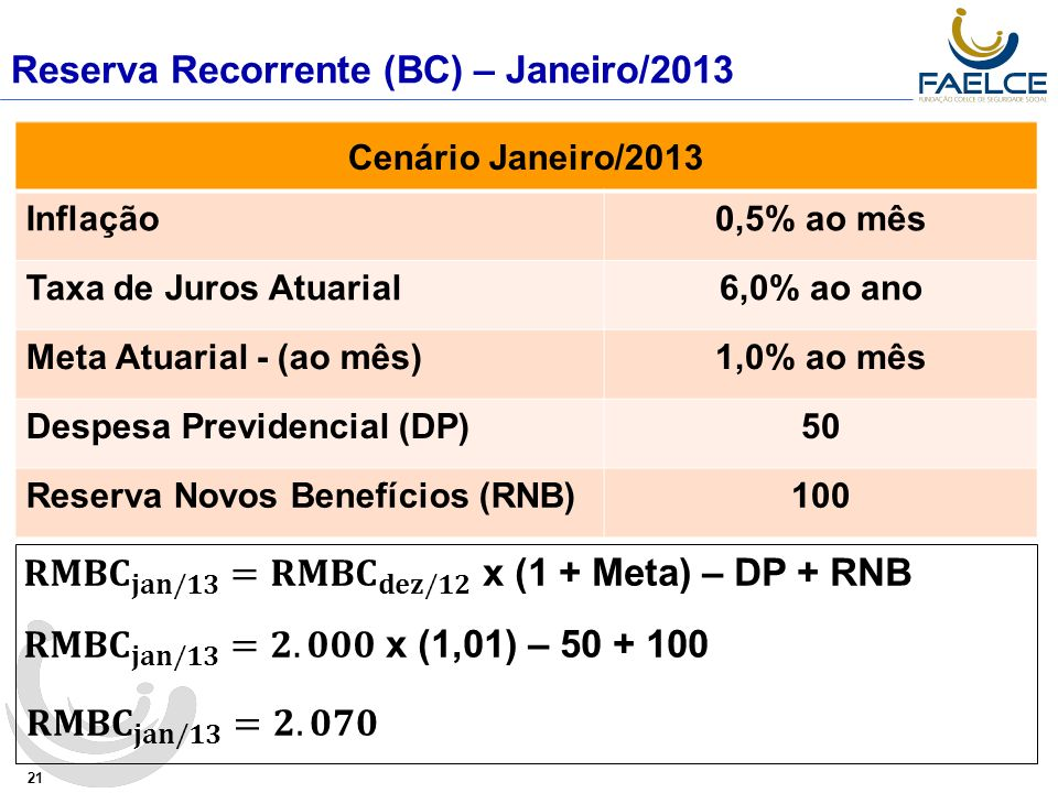 Reserva Recorrente (BC) – Janeiro/2013