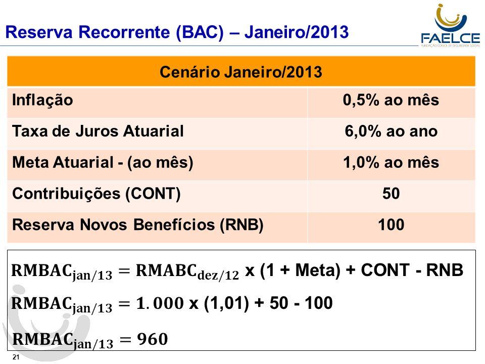 Reserva Recorrente (BAC) – Janeiro/2013
