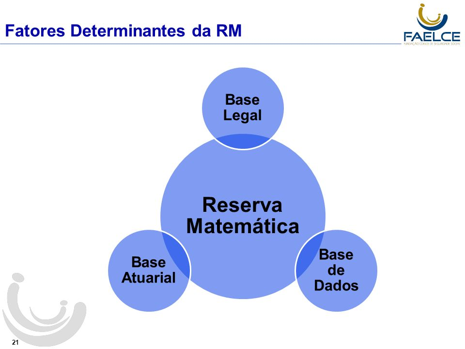 Reserva Matemática Fatores Determinantes da RM Base Legal