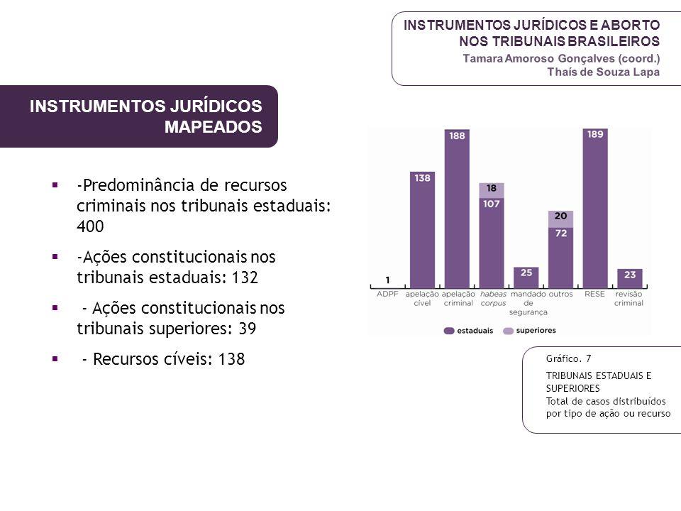 INSTRUMENTOS JURÍDICOS MAPEADOS