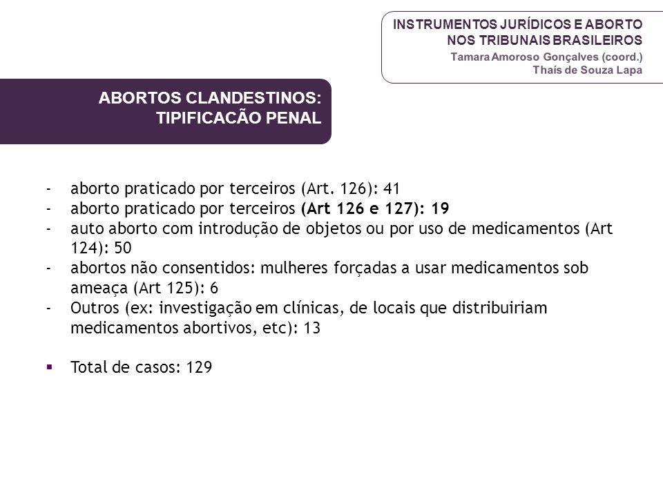 ABORTOS CLANDESTINOS: TIPIFICACÃO PENAL