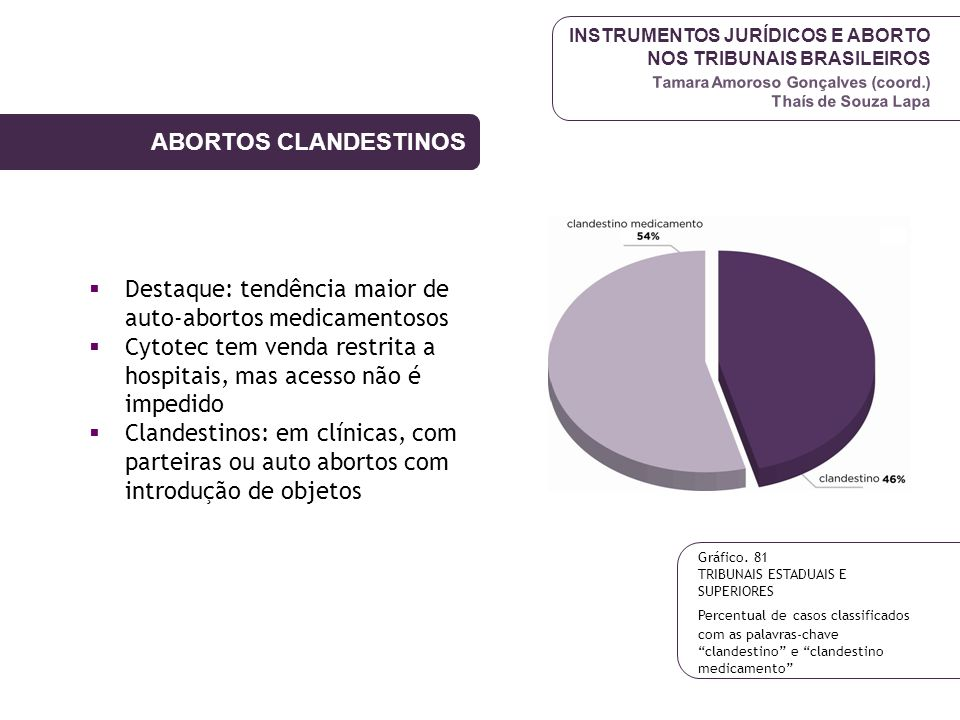 Destaque: tendência maior de auto-abortos medicamentosos