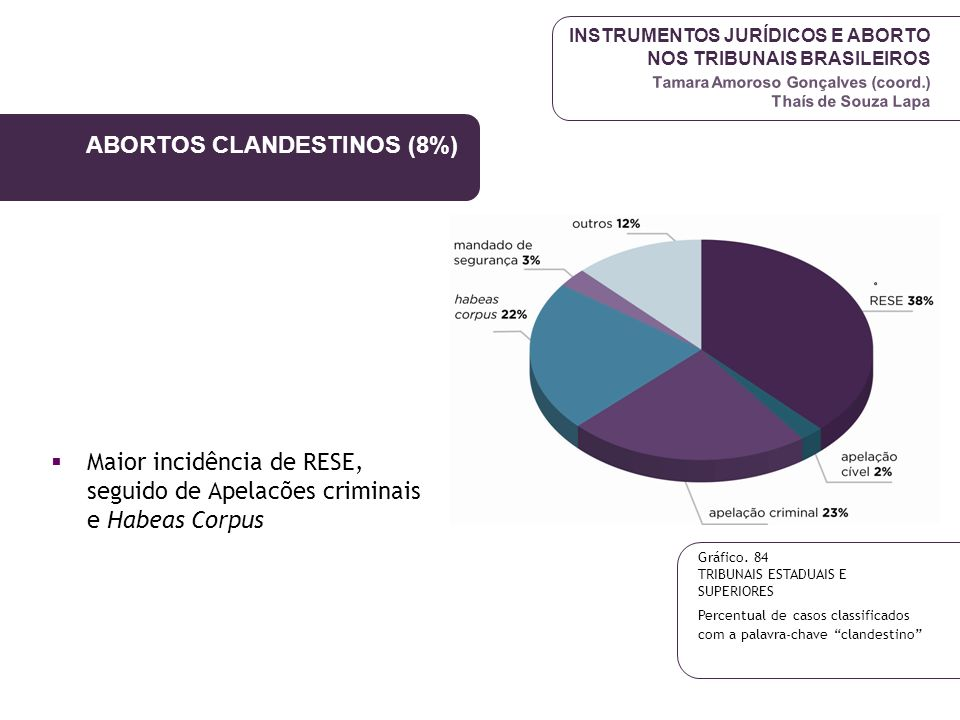 ABORTOS CLANDESTINOS (8%)