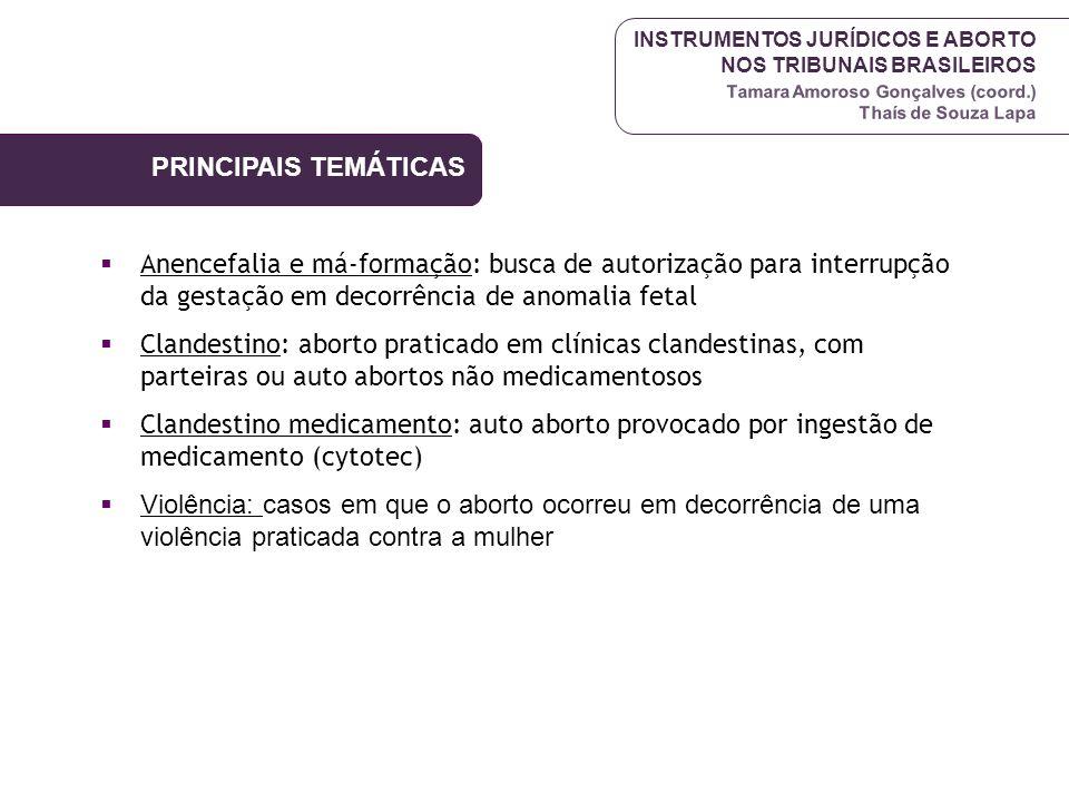 PRINCIPAIS TEMÁTICAS Anencefalia e má-formação: busca de autorização para interrupção da gestação em decorrência de anomalia fetal.