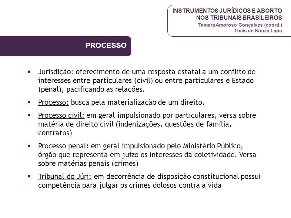 Processo: busca pela materialização de um direito.
