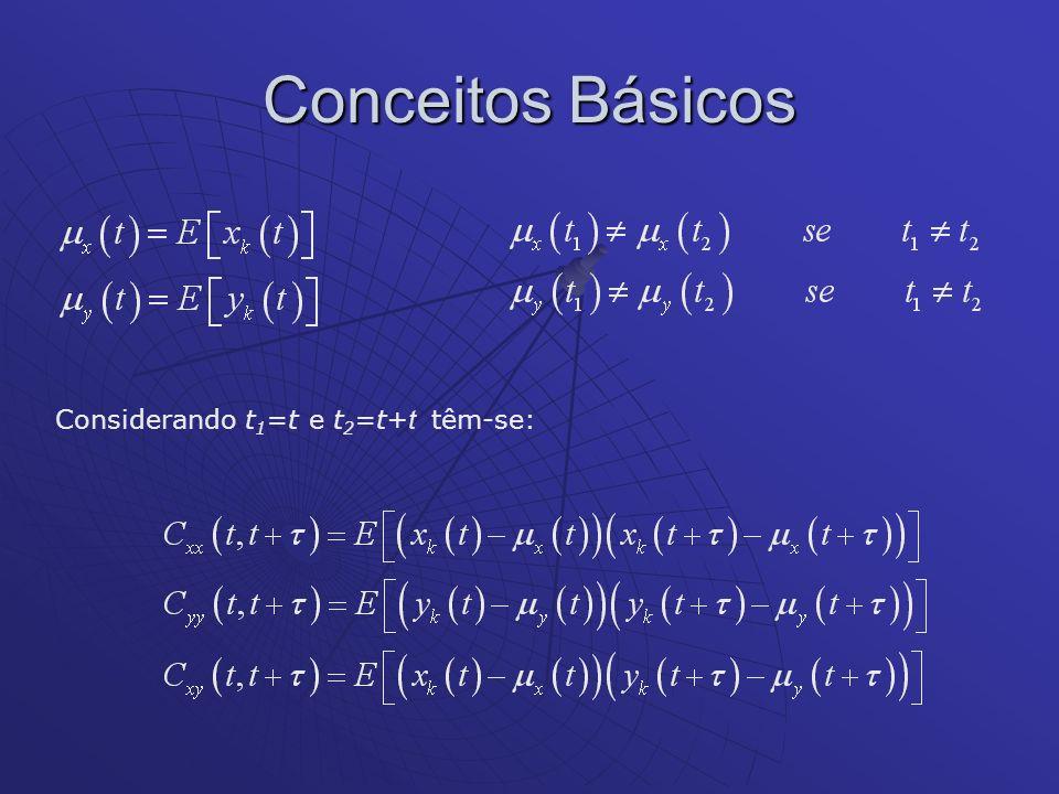 Conceitos Básicos Considerando t1=t e t2=t+t têm-se: