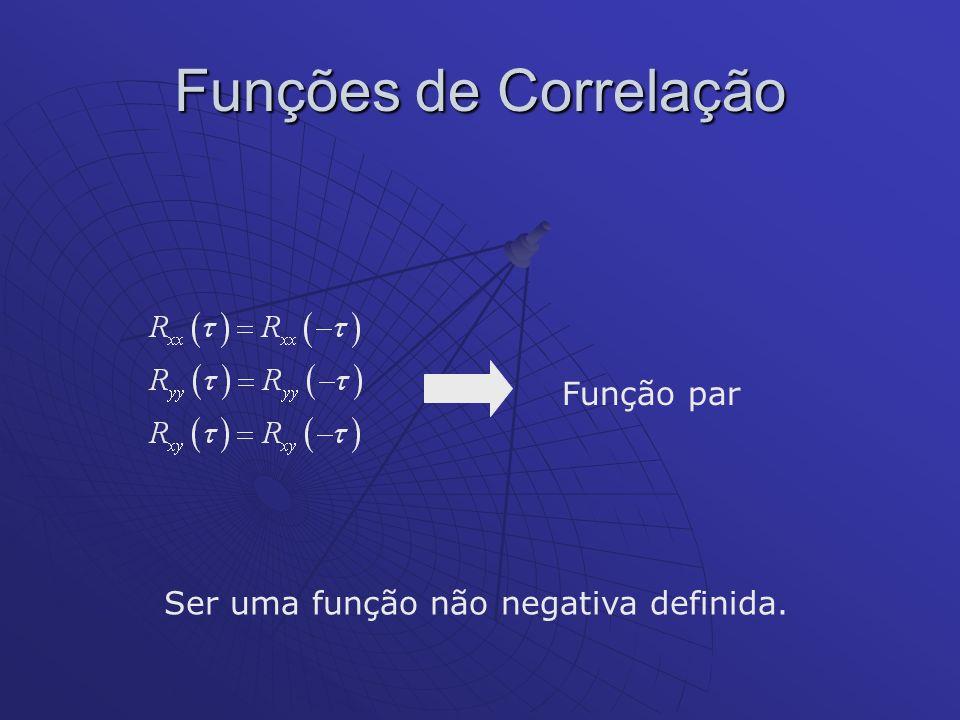 Ser uma função não negativa definida.