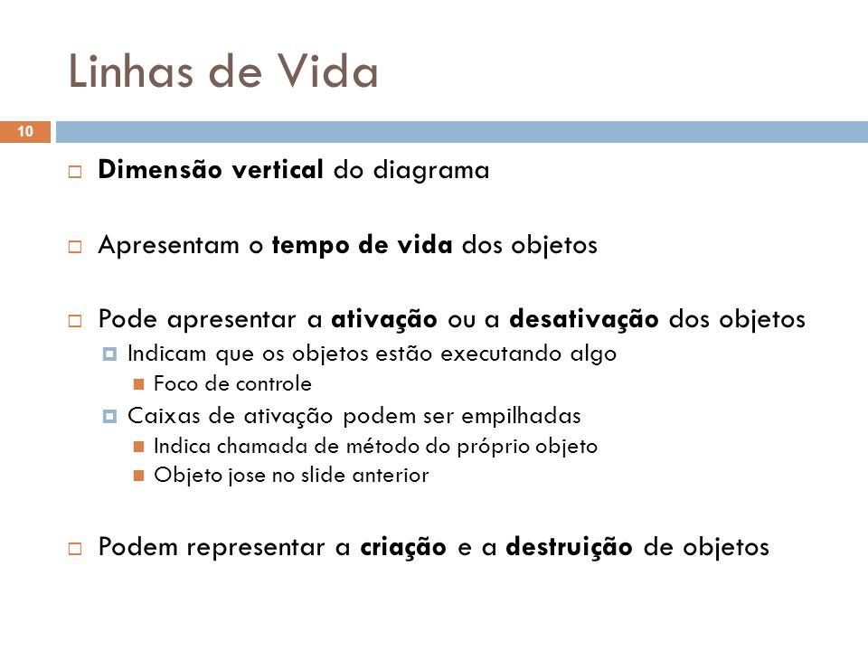 Linhas de Vida Dimensão vertical do diagrama