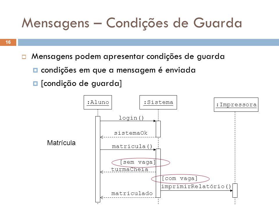 Mensagens – Condições de Guarda