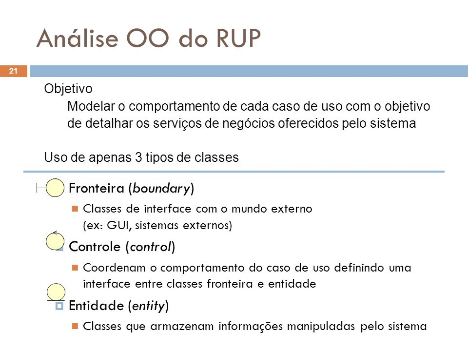 Análise OO do RUP Fronteira (boundary) Controle (control)
