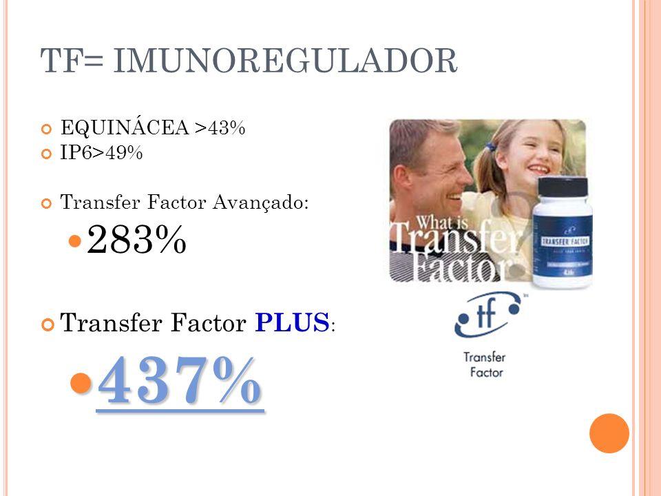 437% 283% TF= IMUNOREGULADOR Transfer Factor PLUS: EQUINÁCEA >43%