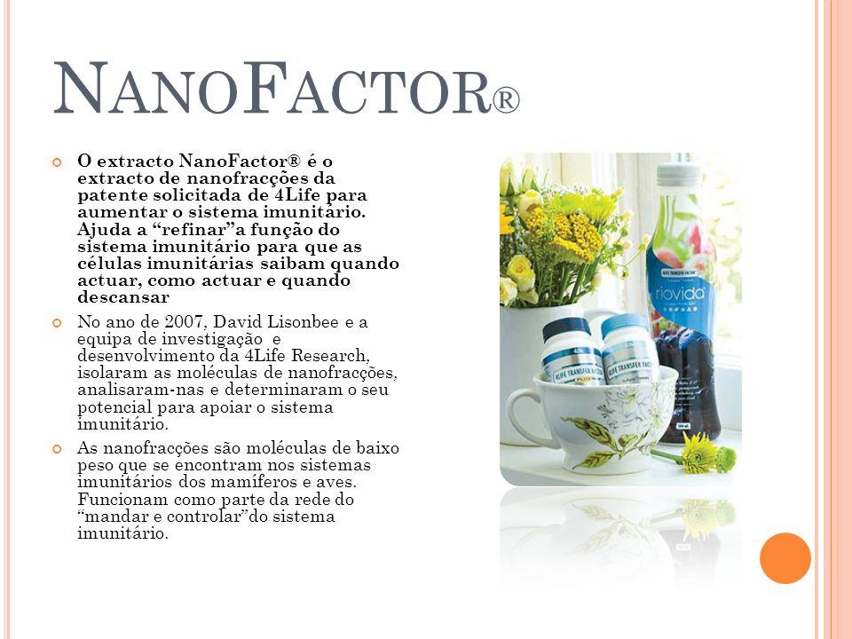 NanoFactor®