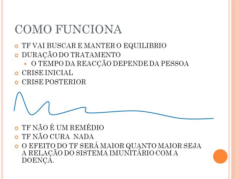 COMO FUNCIONA TF VAI BUSCAR E MANTER O EQUILIBRIO