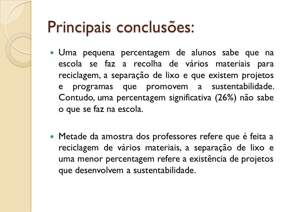 Principais conclusões: