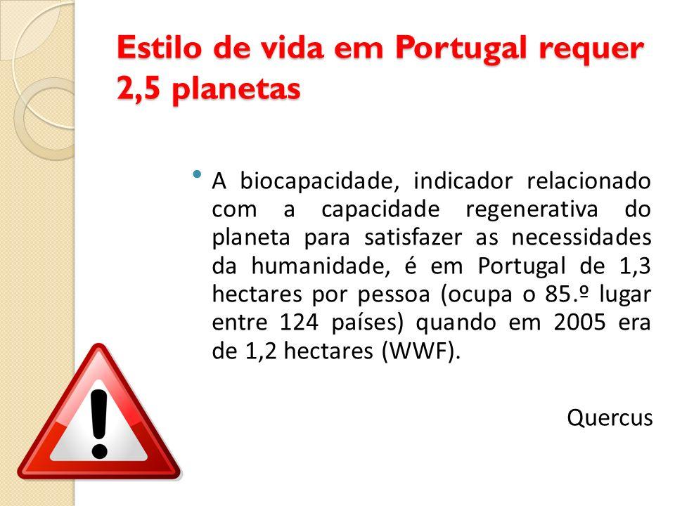 Estilo de vida em Portugal requer 2,5 planetas
