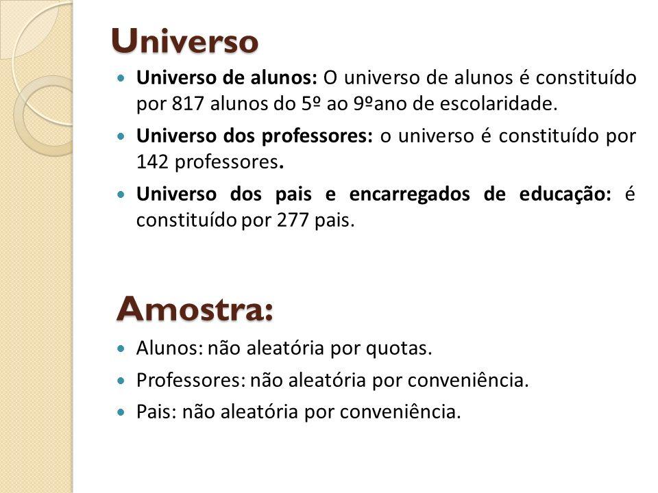 Universo Universo de alunos: O universo de alunos é constituído por 817 alunos do 5º ao 9ºano de escolaridade.