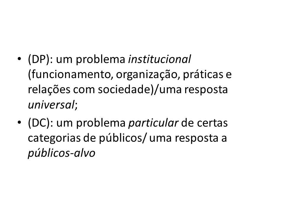 (DP): um problema institucional (funcionamento, organização, práticas e relações com sociedade)/uma resposta universal;