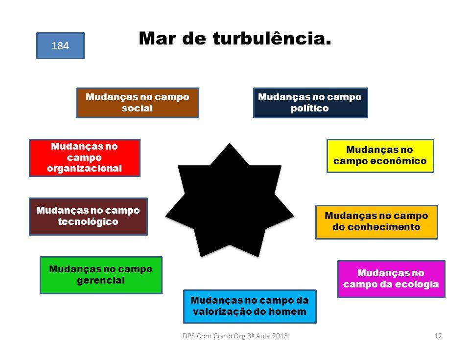 Mar de turbulência. 184 Mudanças no campo social