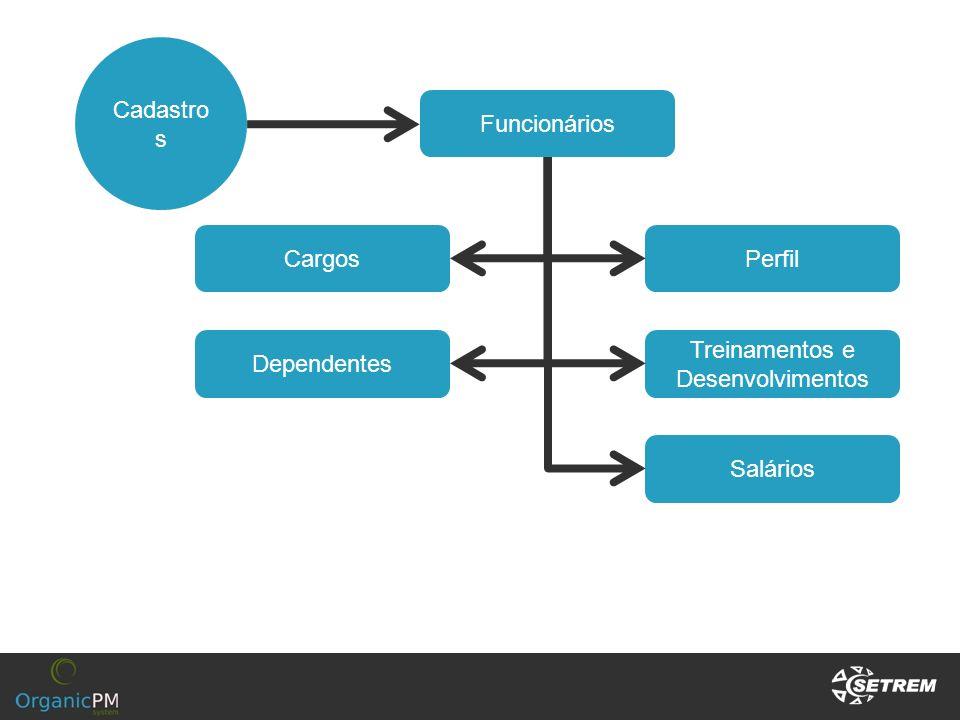 Treinamentos e Desenvolvimentos