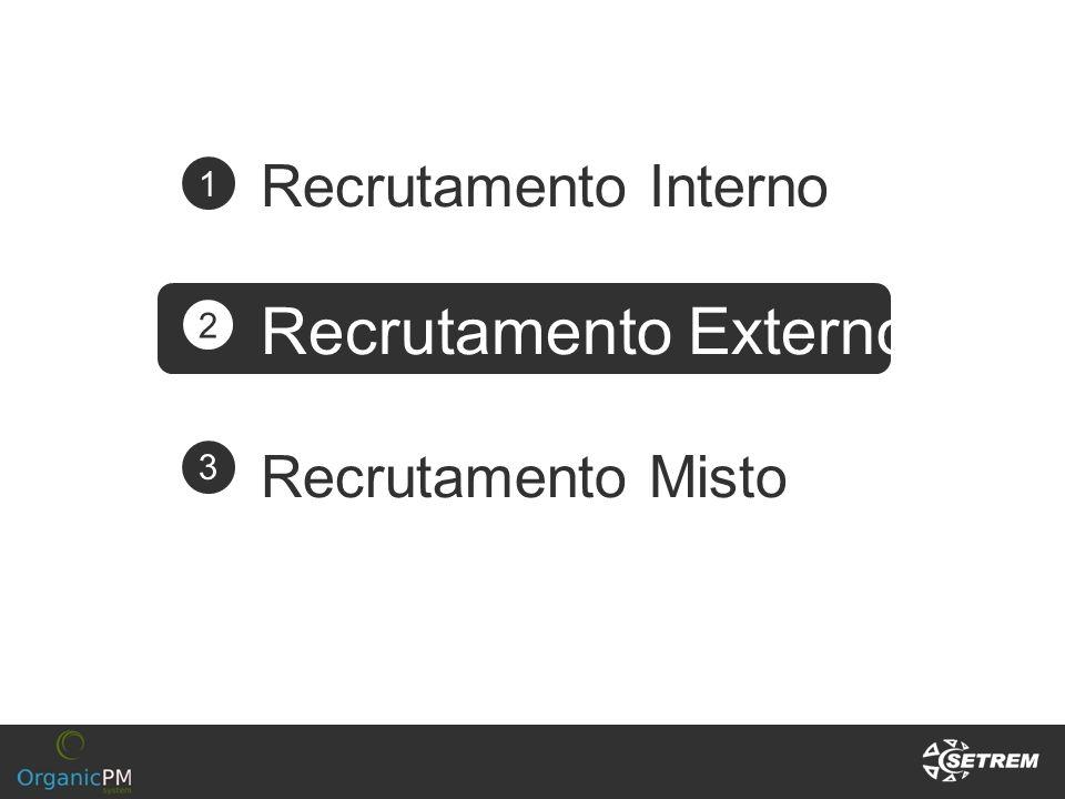 Recrutamento Interno Recrutamento Externo Recrutamento Misto 1 2 3