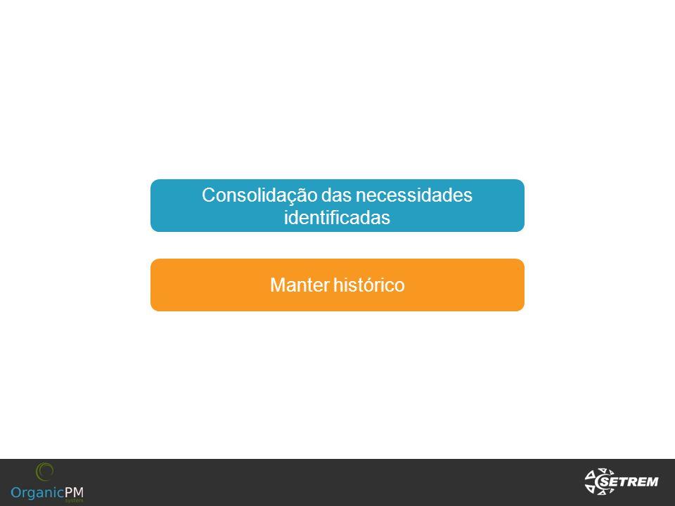 Consolidação das necessidades identificadas