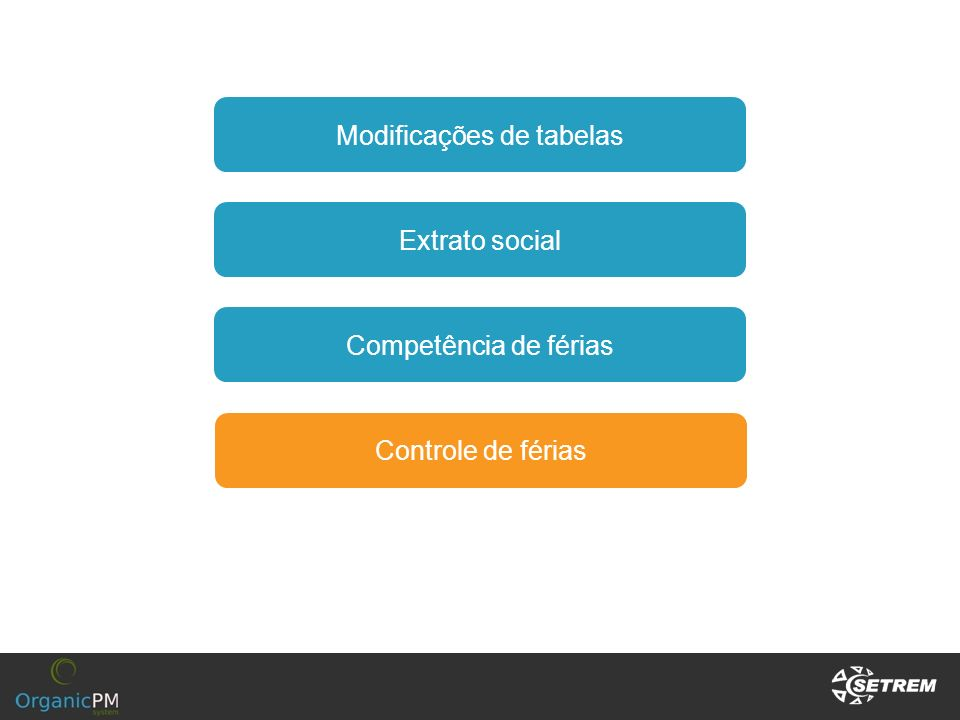 Modificações de tabelas