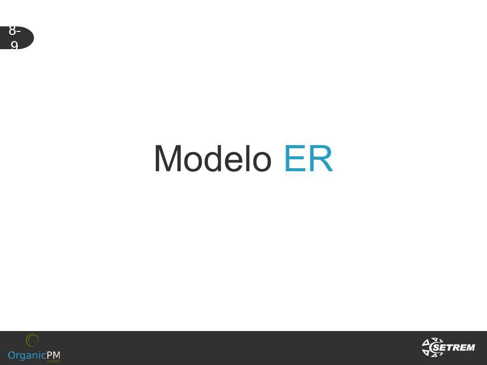 8-9 Modelo ER