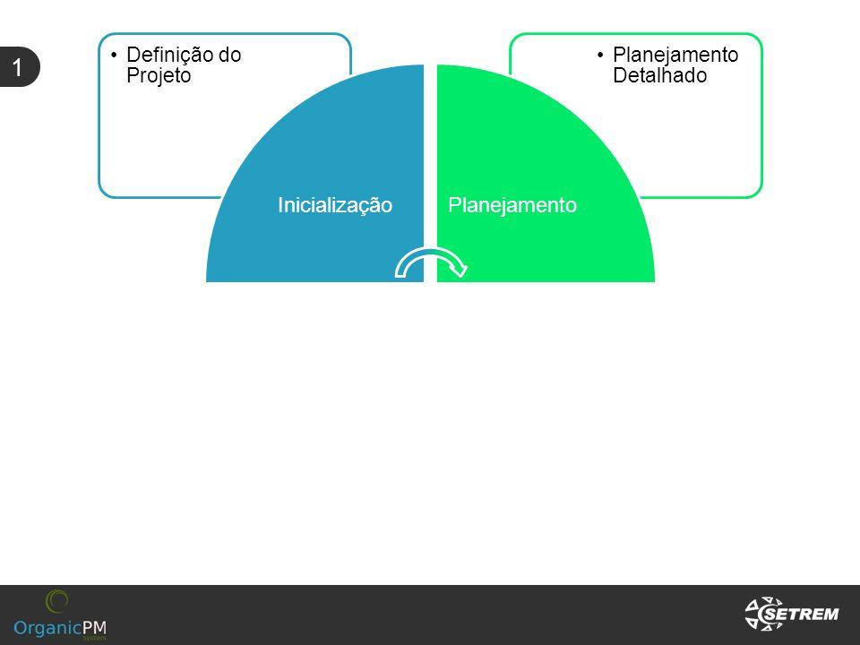 1 Inicialização Definição do Projeto Planejamento