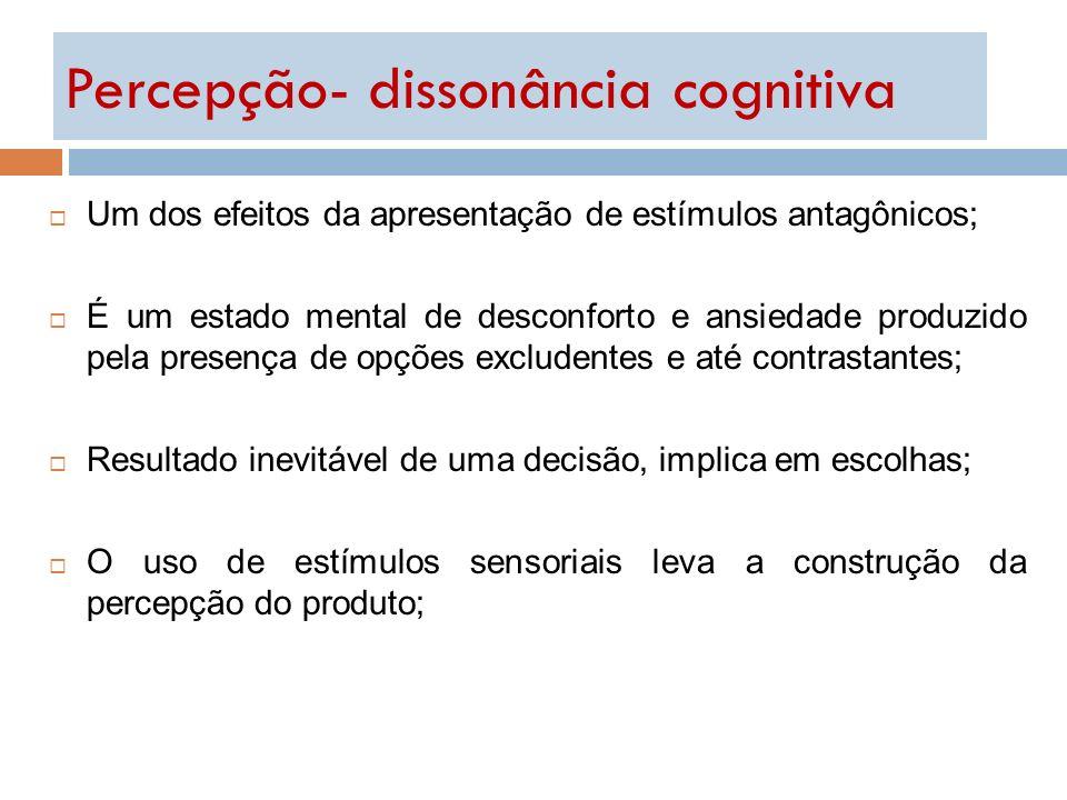 Percepção- dissonância cognitiva