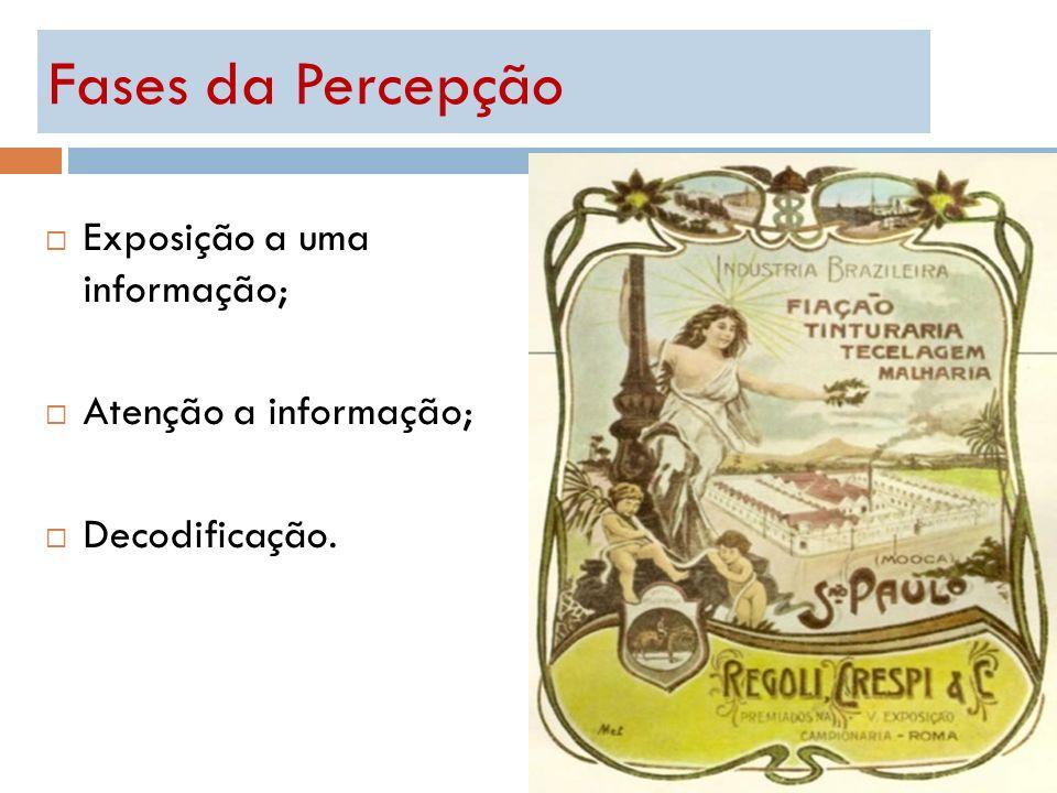 Fases da Percepção Exposição a uma informação; Atenção a informação;