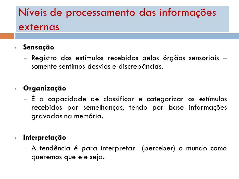 Níveis de processamento das informações externas