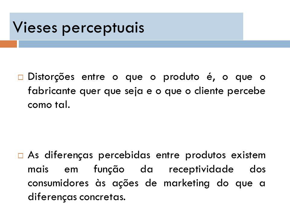 Vieses perceptuais Distorções entre o que o produto é, o que o fabricante quer que seja e o que o cliente percebe como tal.