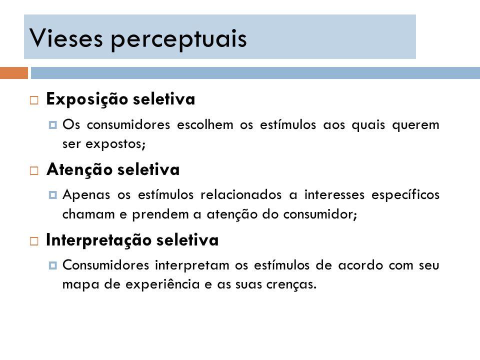 Vieses perceptuais Exposição seletiva Atenção seletiva