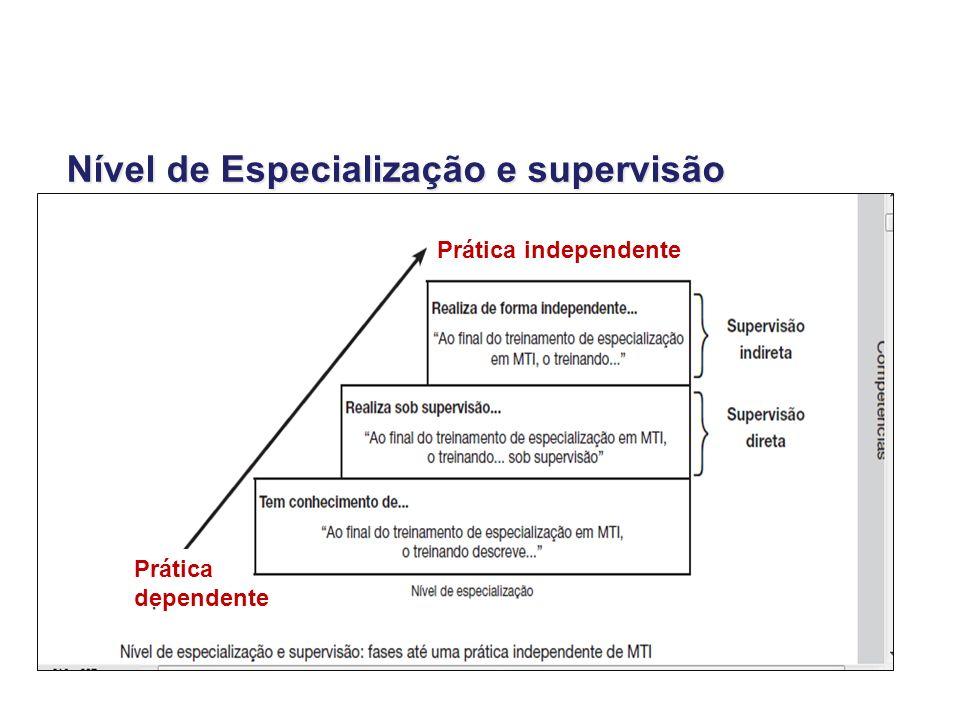 Nível de Especialização e supervisão