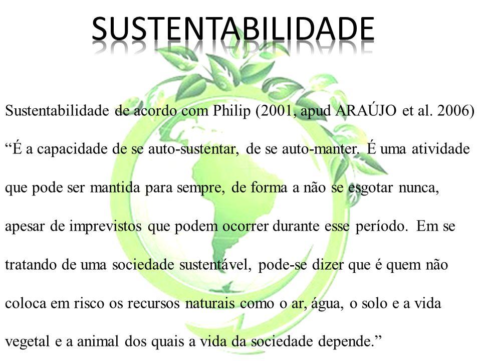 SUSTENTABILIDADE Sustentabilidade de acordo com Philip (2001, apud ARAÚJO et al. 2006)