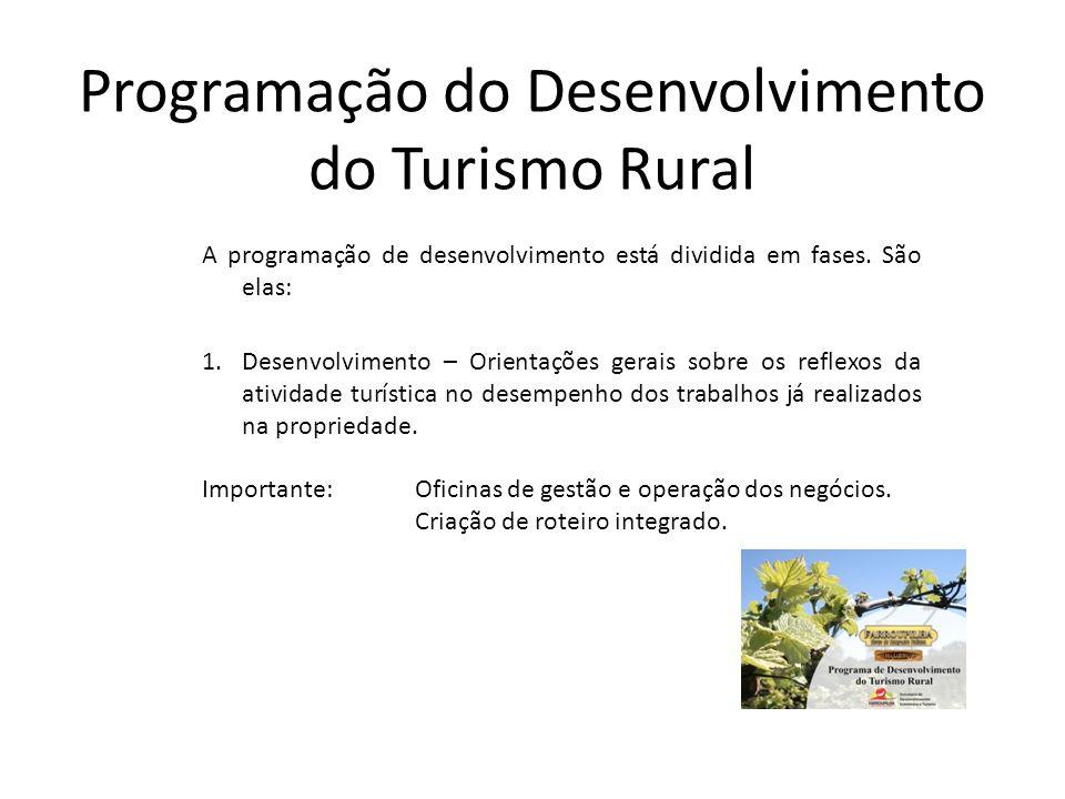 Programação do Desenvolvimento do Turismo Rural