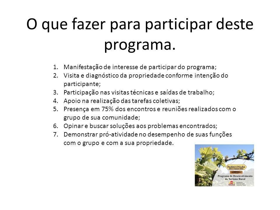 O que fazer para participar deste programa.