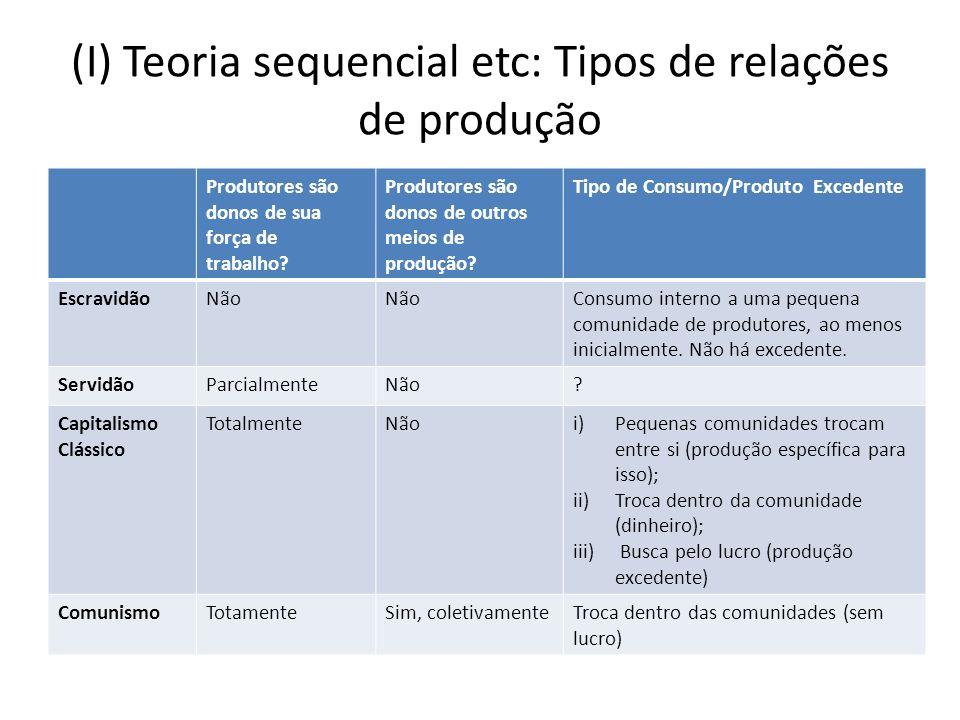 (I) Teoria sequencial etc: Tipos de relações de produção