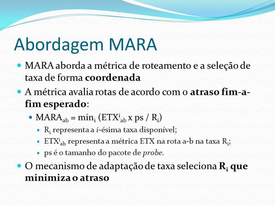 Abordagem MARA MARA aborda a métrica de roteamento e a seleção de taxa de forma coordenada.