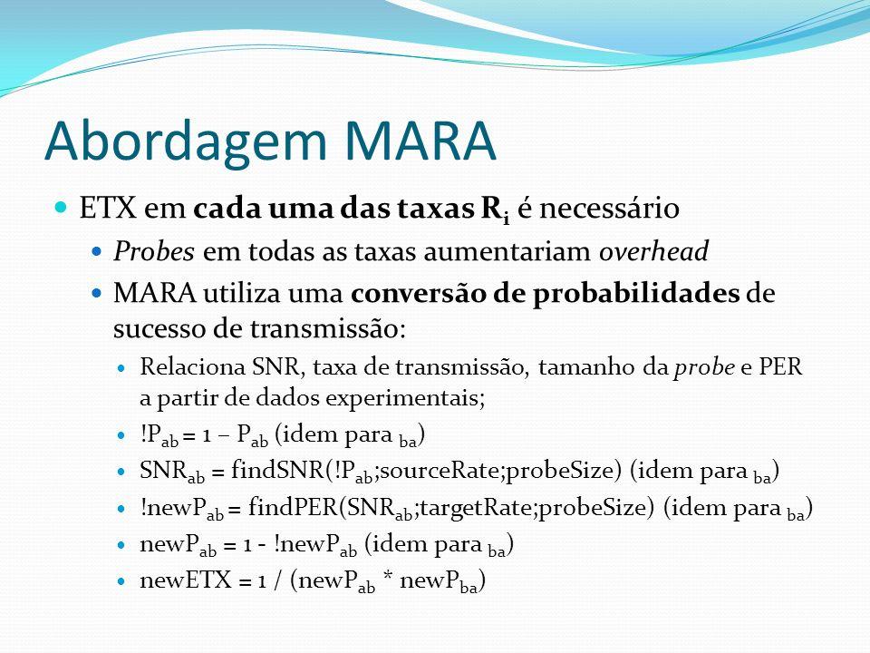 Abordagem MARA ETX em cada uma das taxas Ri é necessário