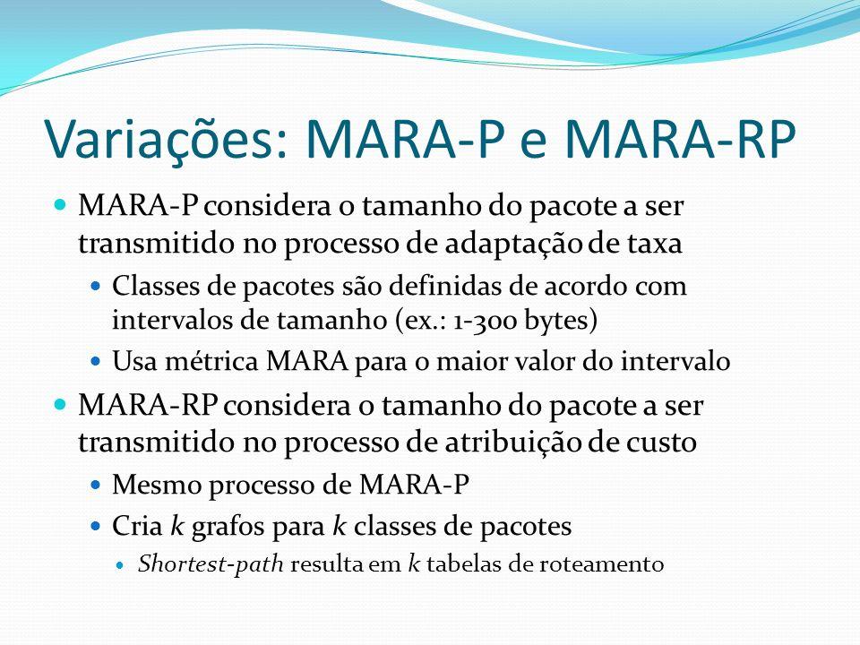 Variações: MARA-P e MARA-RP