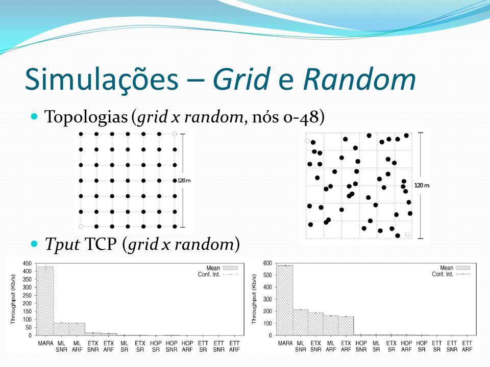 Simulações – Grid e Random