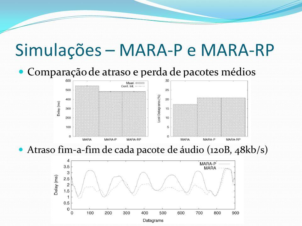 Simulações – MARA-P e MARA-RP