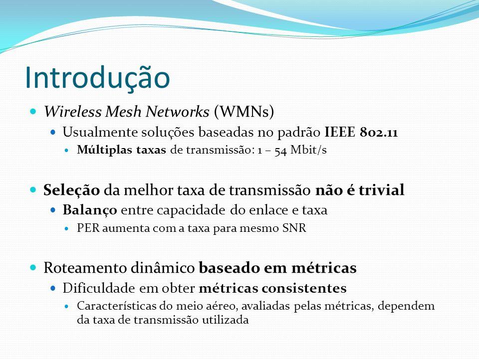 Introdução Wireless Mesh Networks (WMNs)