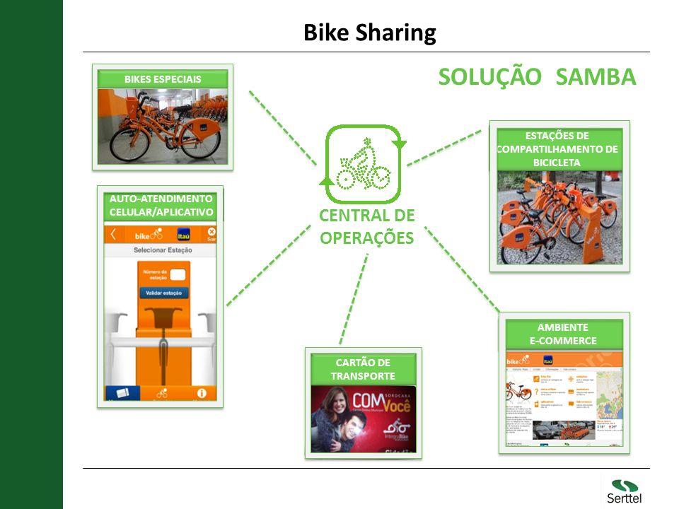 Bike Sharing SOLUÇÃO SAMBA CENTRAL DE OPERAÇÕES BIKES ESPECIAIS
