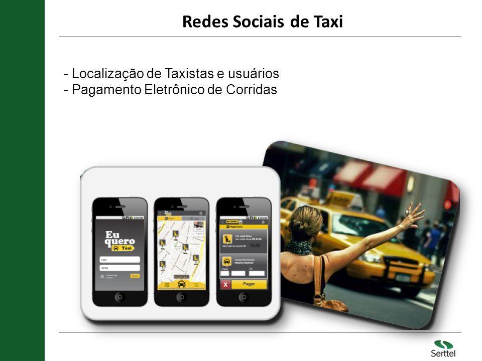 Redes Sociais de Taxi - Localização de Taxistas e usuários