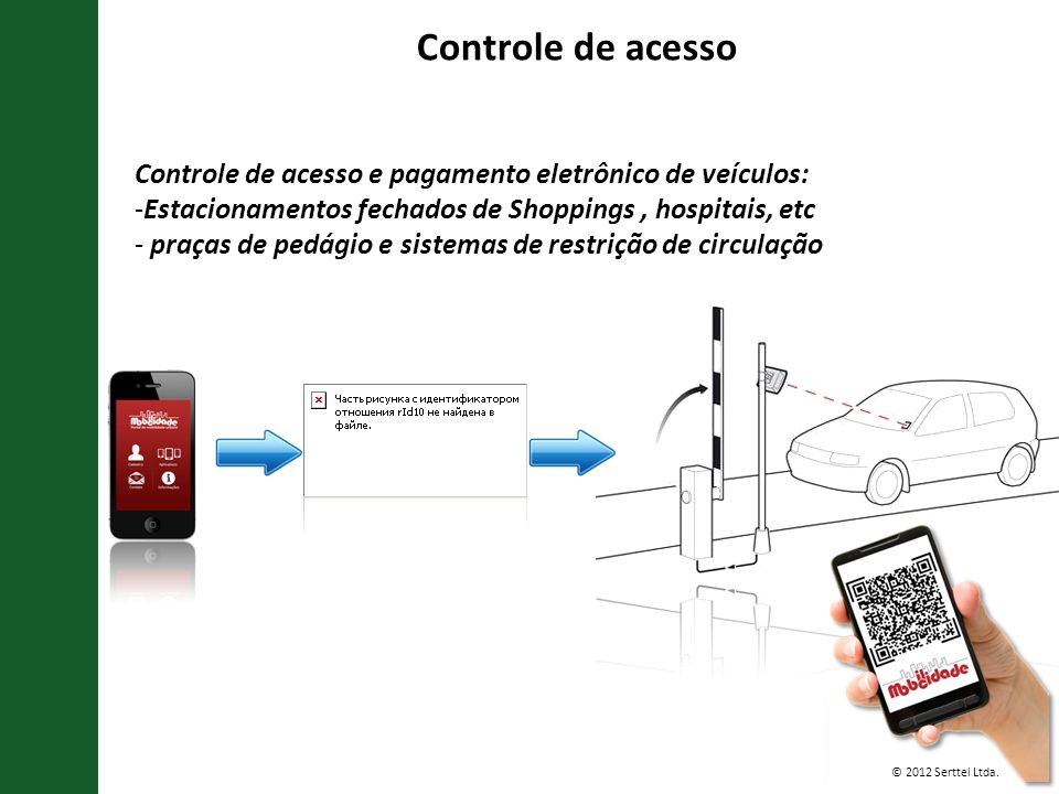 Controle de acesso Controle de acesso e pagamento eletrônico de veículos: Estacionamentos fechados de Shoppings , hospitais, etc.