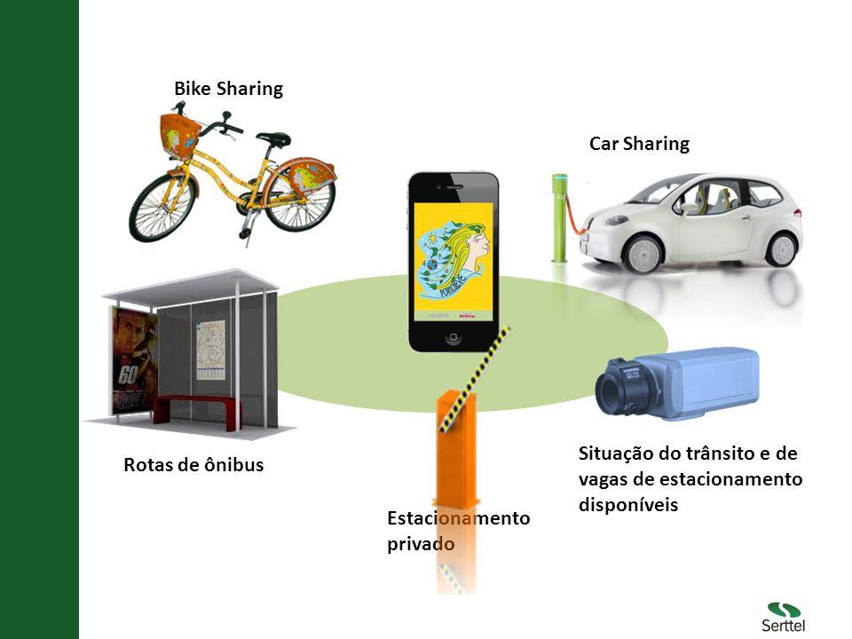 Bike Sharing Car Sharing. Situação do trânsito e de vagas de estacionamento disponíveis. Rotas de ônibus.